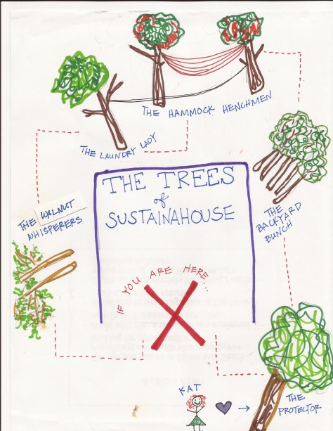tree map of sustainahouse